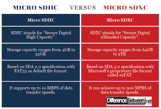 SDHC SPECIFICATION EPUB DOWNLOAD