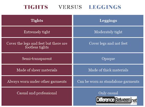 Tights VERSUS Leggings