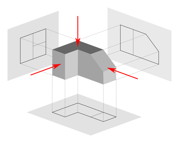 Difference Between First Angle Projection and Third Angle