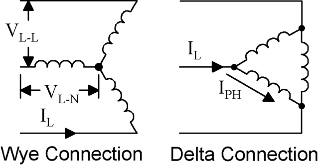 Difference Between Star Connection and Delta Connection
