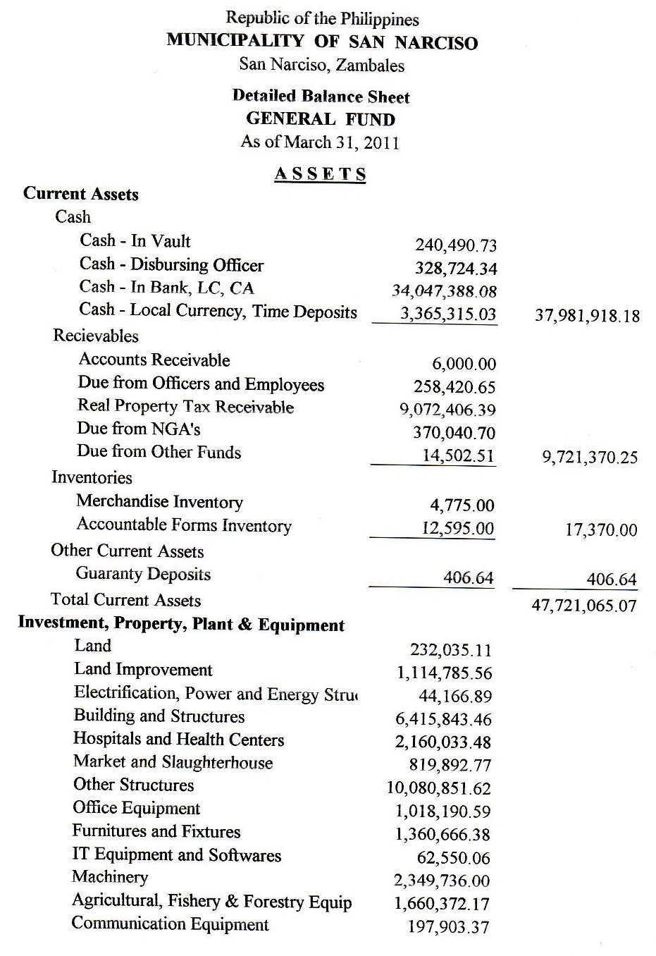Differences Between Real Accounts and Nominal Accounts