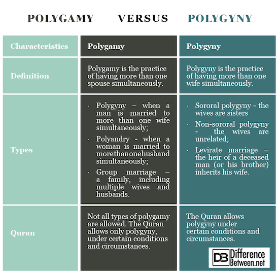 sororal polyandry
