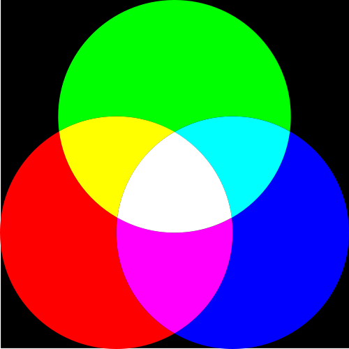 Difference Between Additive Colors and Subtractive Colors