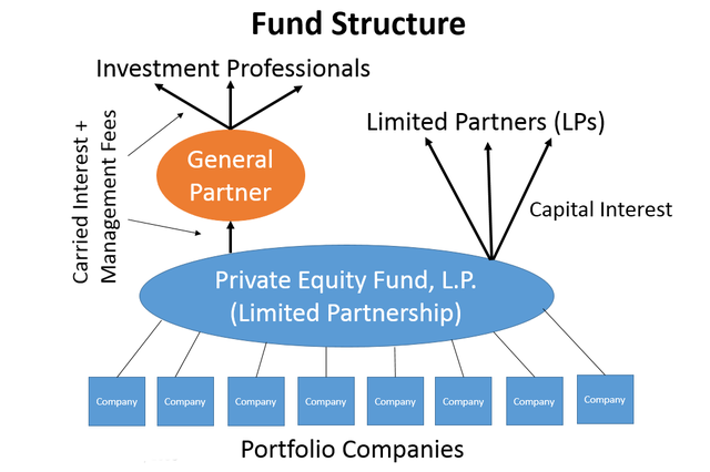 general partnership examples