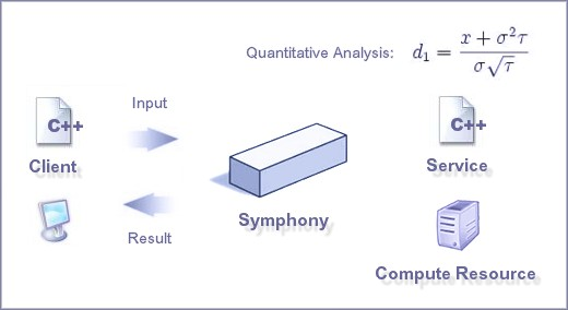Difference between Qualitative Analysis and Quantitative