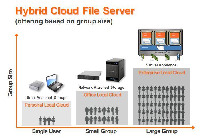 DHCP beim Router aktivieren - ComputerBase Forum