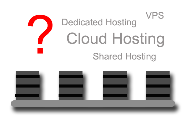 Difference Between Dedicated and Shared Hosting