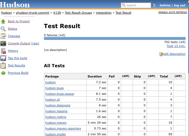 Difference Between JUnit and TestNG