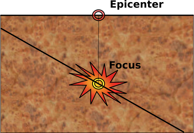 Difference Between Epicenter and Hypocenter