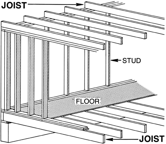 Difference Between Joist and Beam