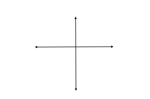 Difference Between Parallel and Perpendicular.