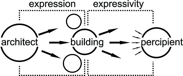 Difference Between Penetrance and Expressivity