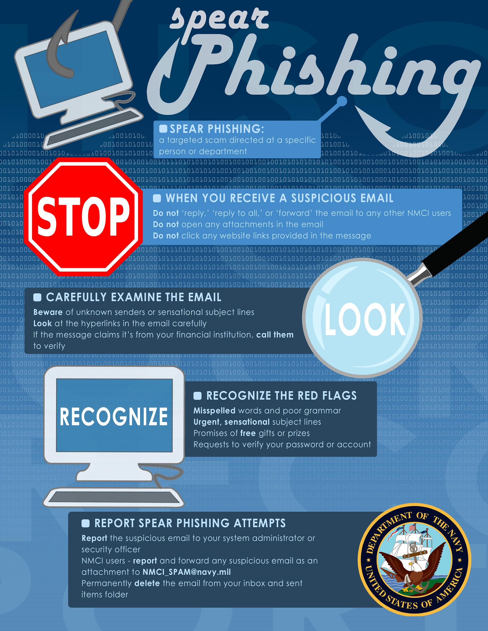 Difference between Phishing and Spear Phishing