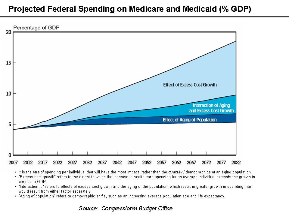 Difference Between Obamacare and Medicaid