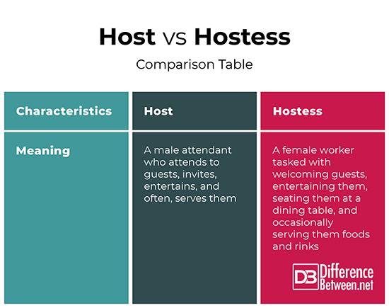 Hostesse definition