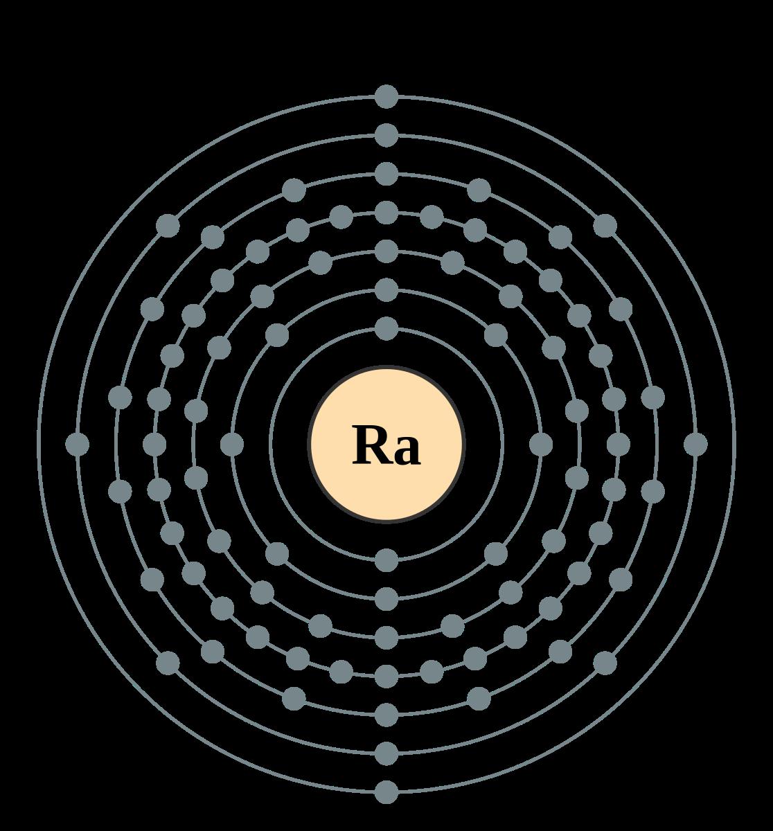 Difference Between Radon and Radium