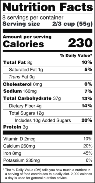 Difference Between Active Calories and Total Calories