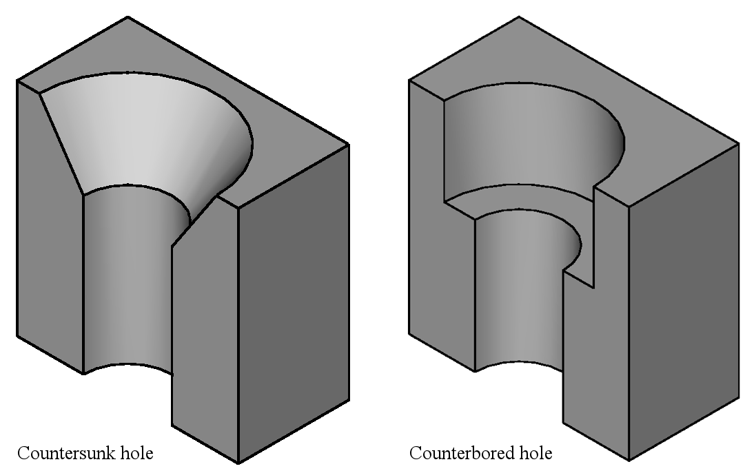 Difference Between Counterbore and Countersink
