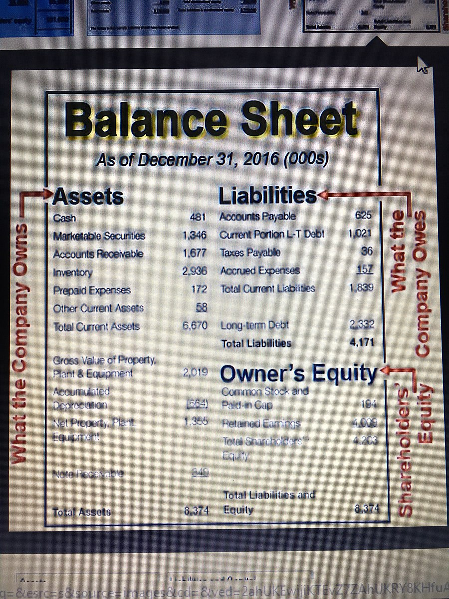 Difference Between Accumulated Depreciation and Depreciation Expense.