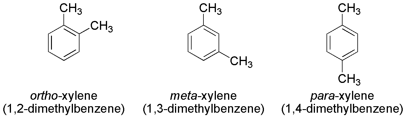 Difference Between Acetone vs. Xylene