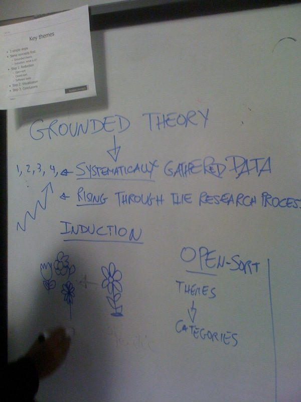 Difference Between Grounded Theory and Ethnography