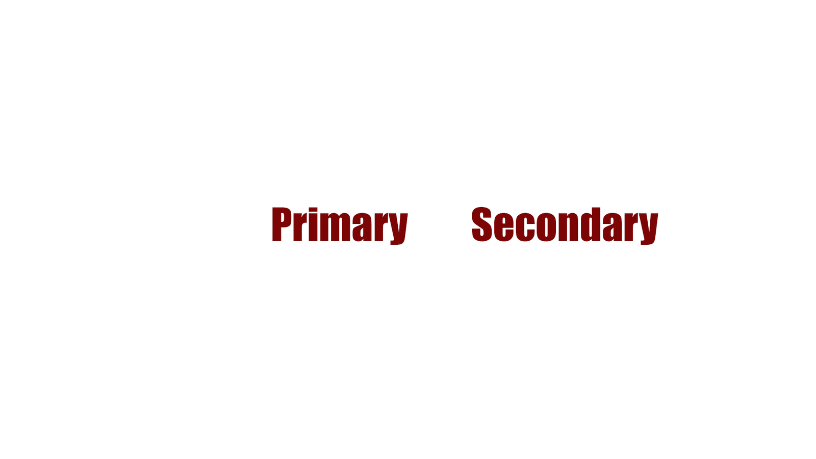Difference Between Primary and Secondary Hypertension