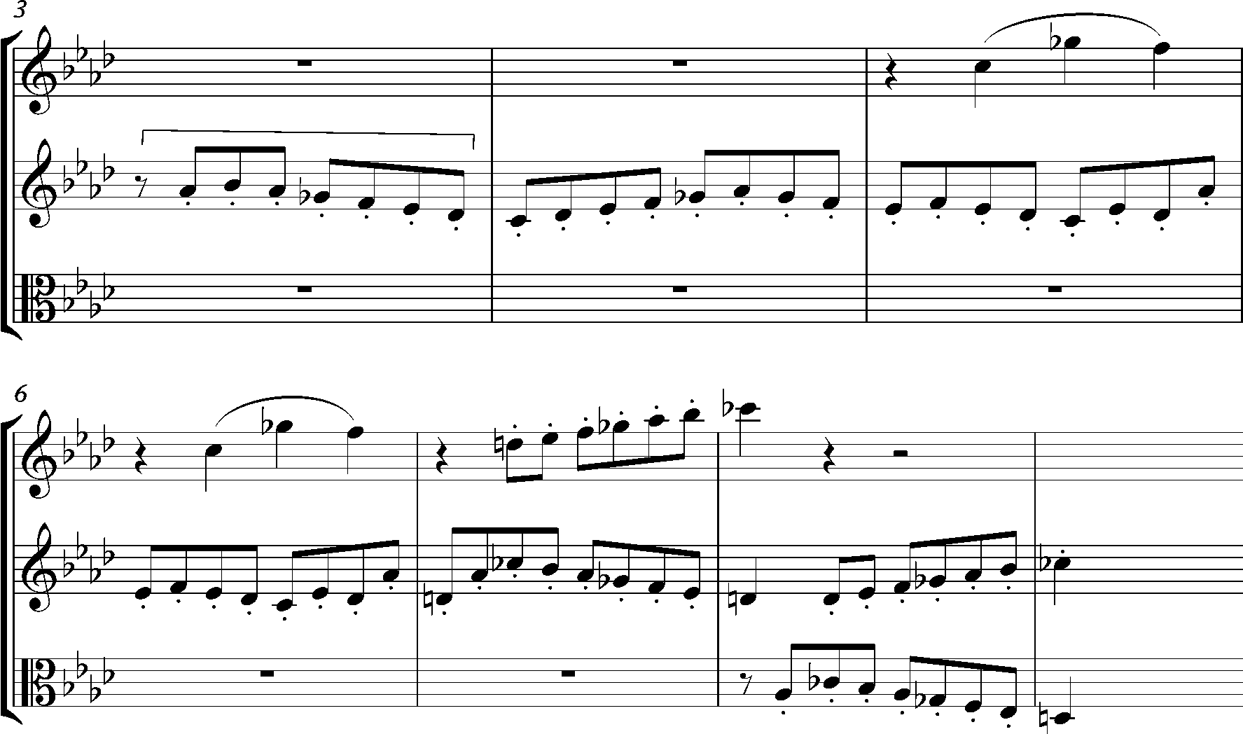 Difference Between Indian Music Notes and Western Music Notes