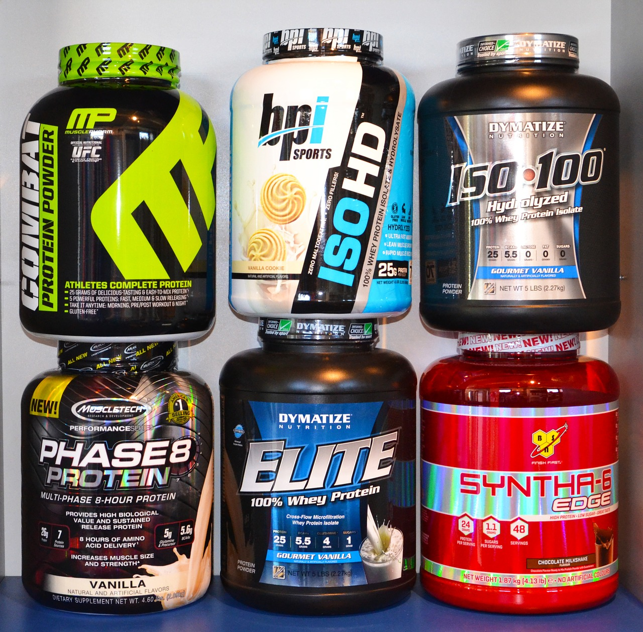 Difference Between Collagen Protein and Whey