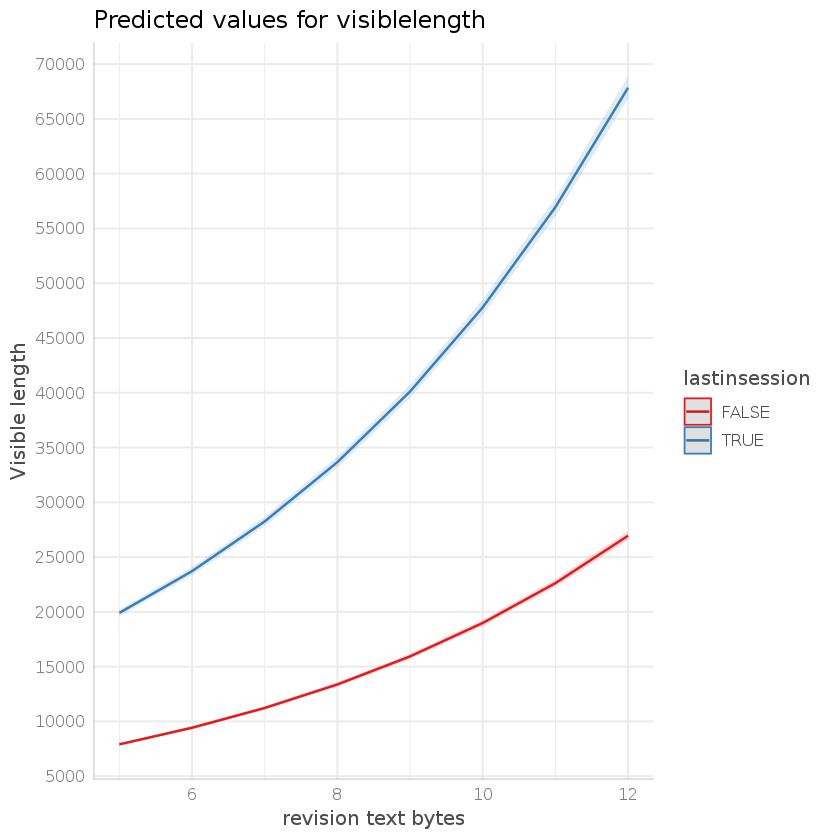 Difference Between Marginal Analysis and Incremental Analysis