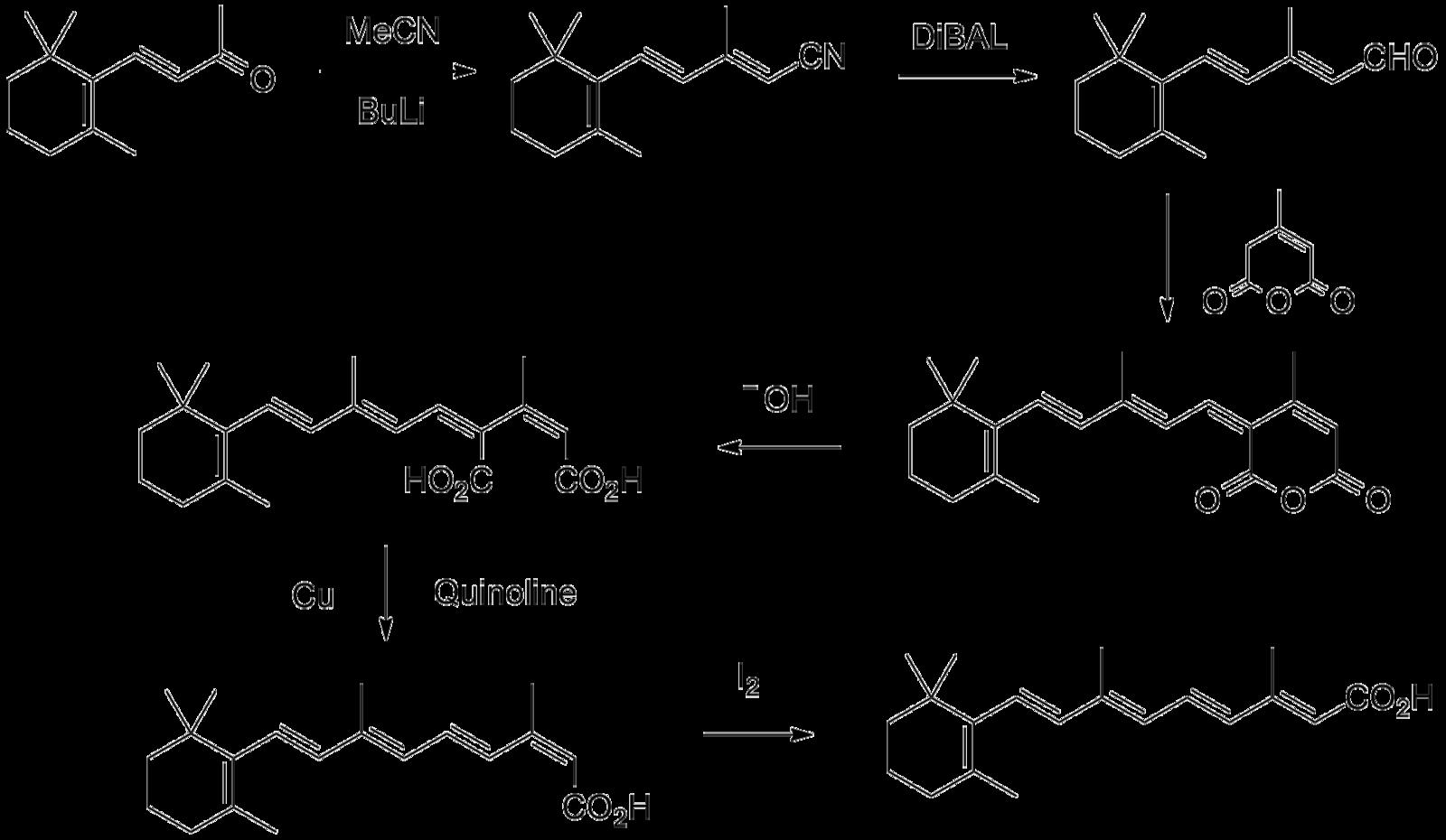 Difference Between Retinol and Tretinoin
