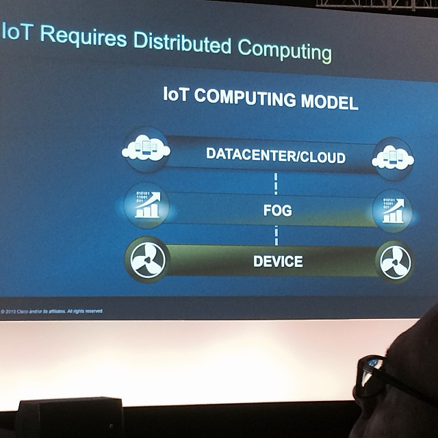 Difference Between Fog Computing and Edge Computing