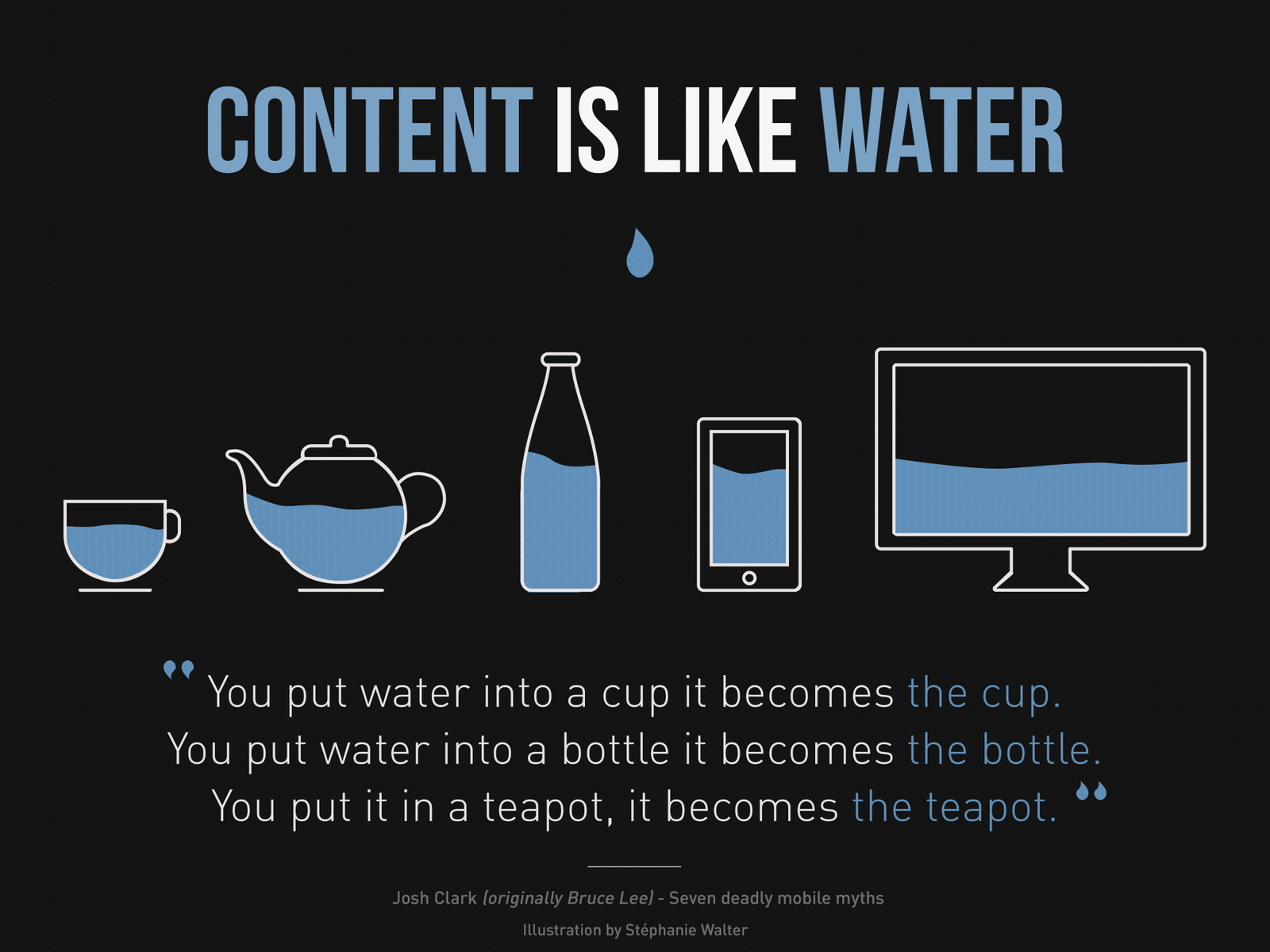 Difference Between Subject Matter and Content