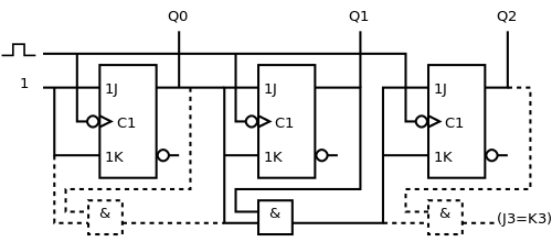 Difference Between Synchronous and Asynchronous Counter