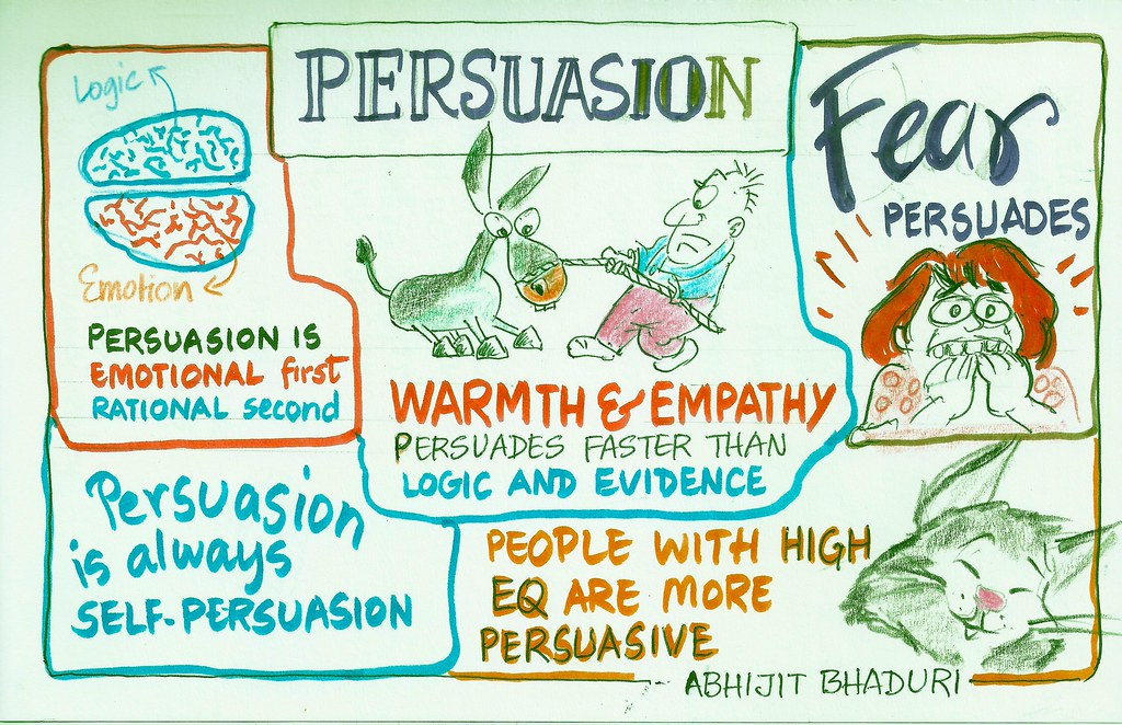 Difference Between Propaganda and Persuasion