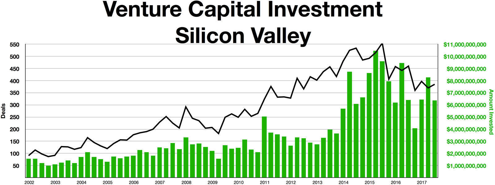 Difference Between Venture Capital and Angel Investors