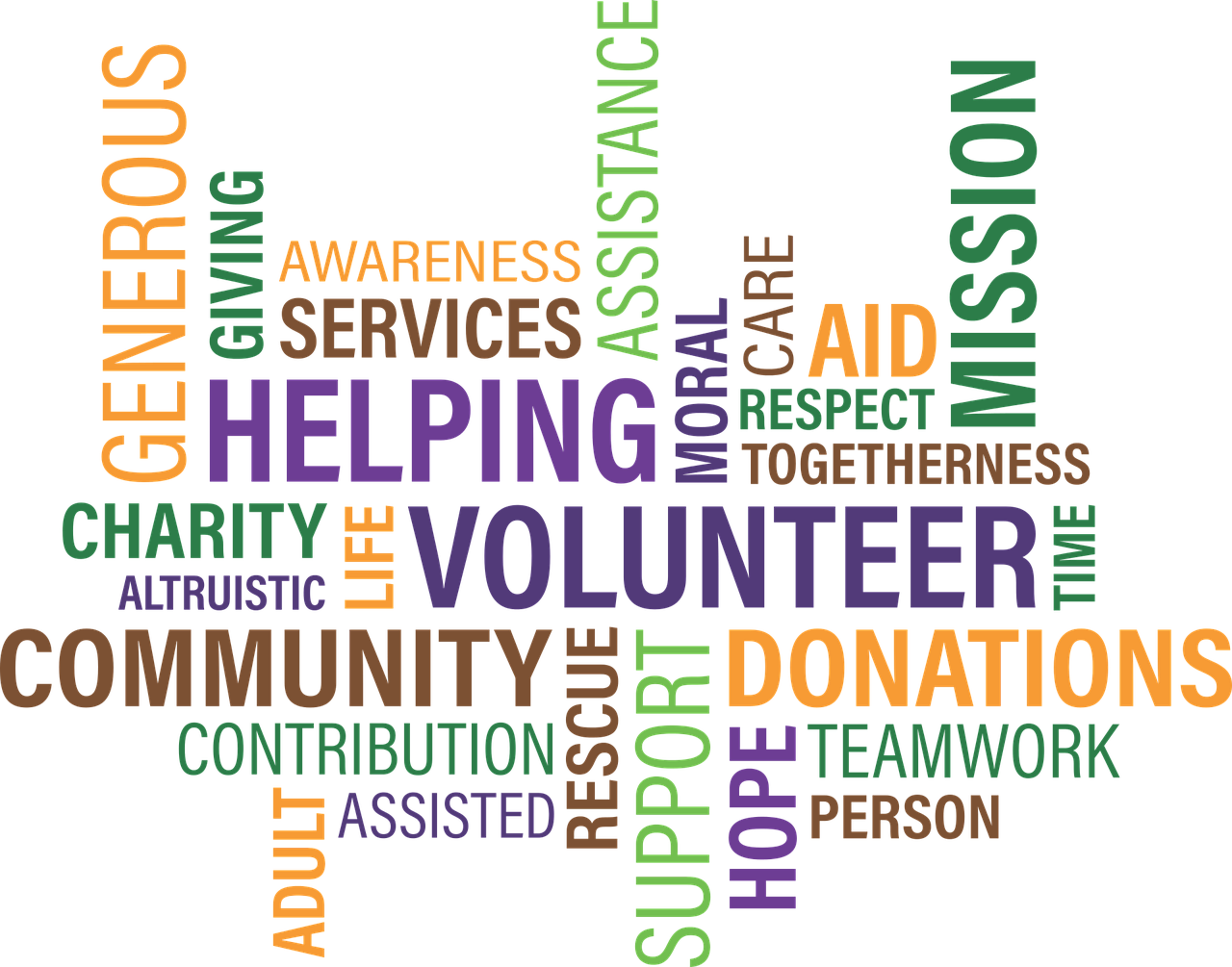 Difference between Nonprofit and Charity