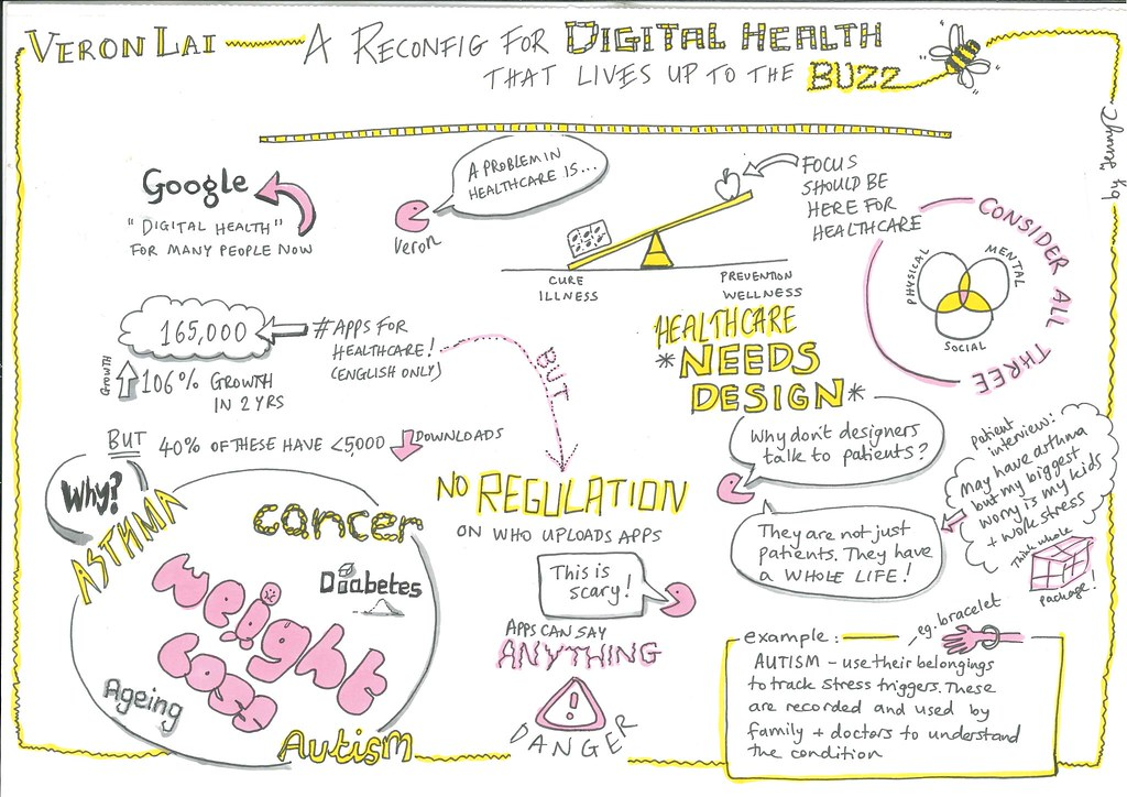 Difference Between EHR Optimization and Digital Health