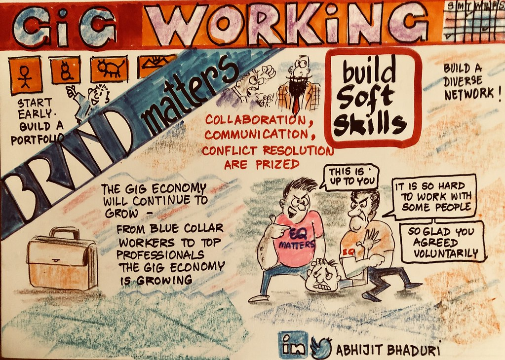 Difference Between Gig Economy and Traditional Economy