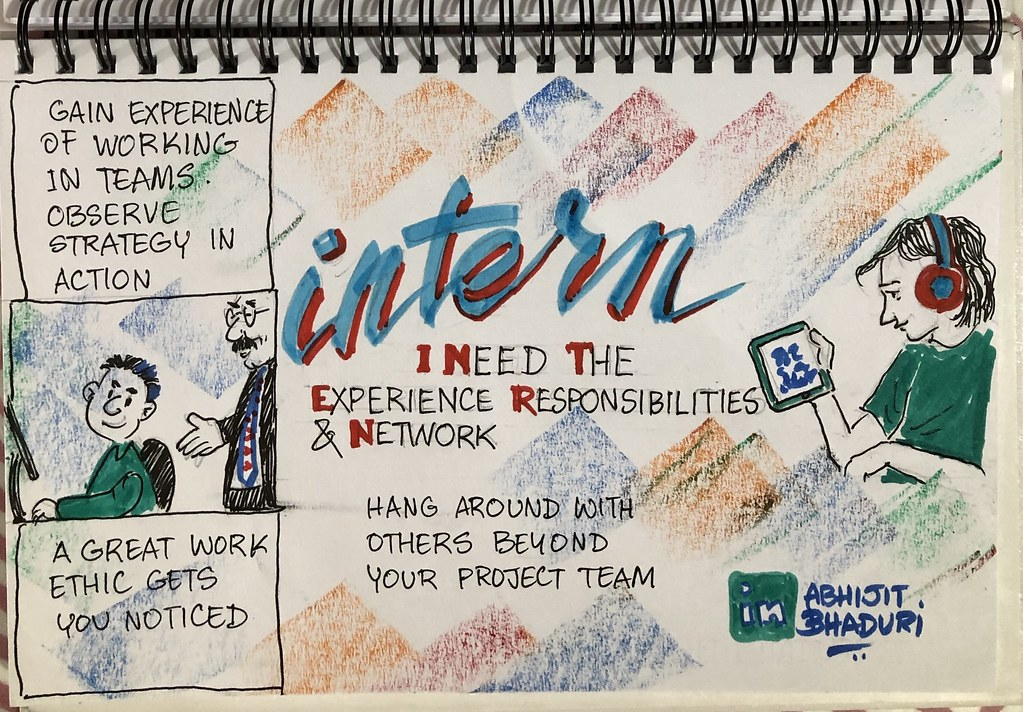 Difference Between Staff and Intern