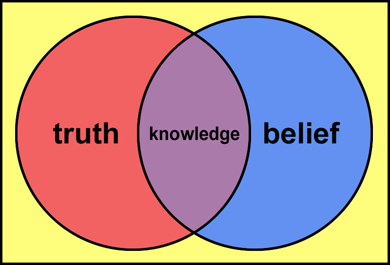 Difference Between Epistemology and Metaphysics