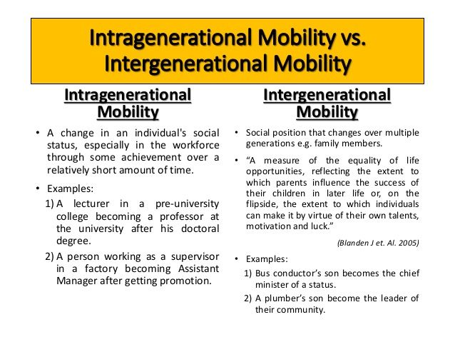 Difference between Inte rgenerational and Intragenerational
