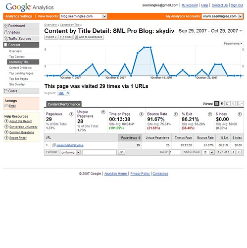 Difference Between Bounce Rate and Exit Rate in Google Analytics