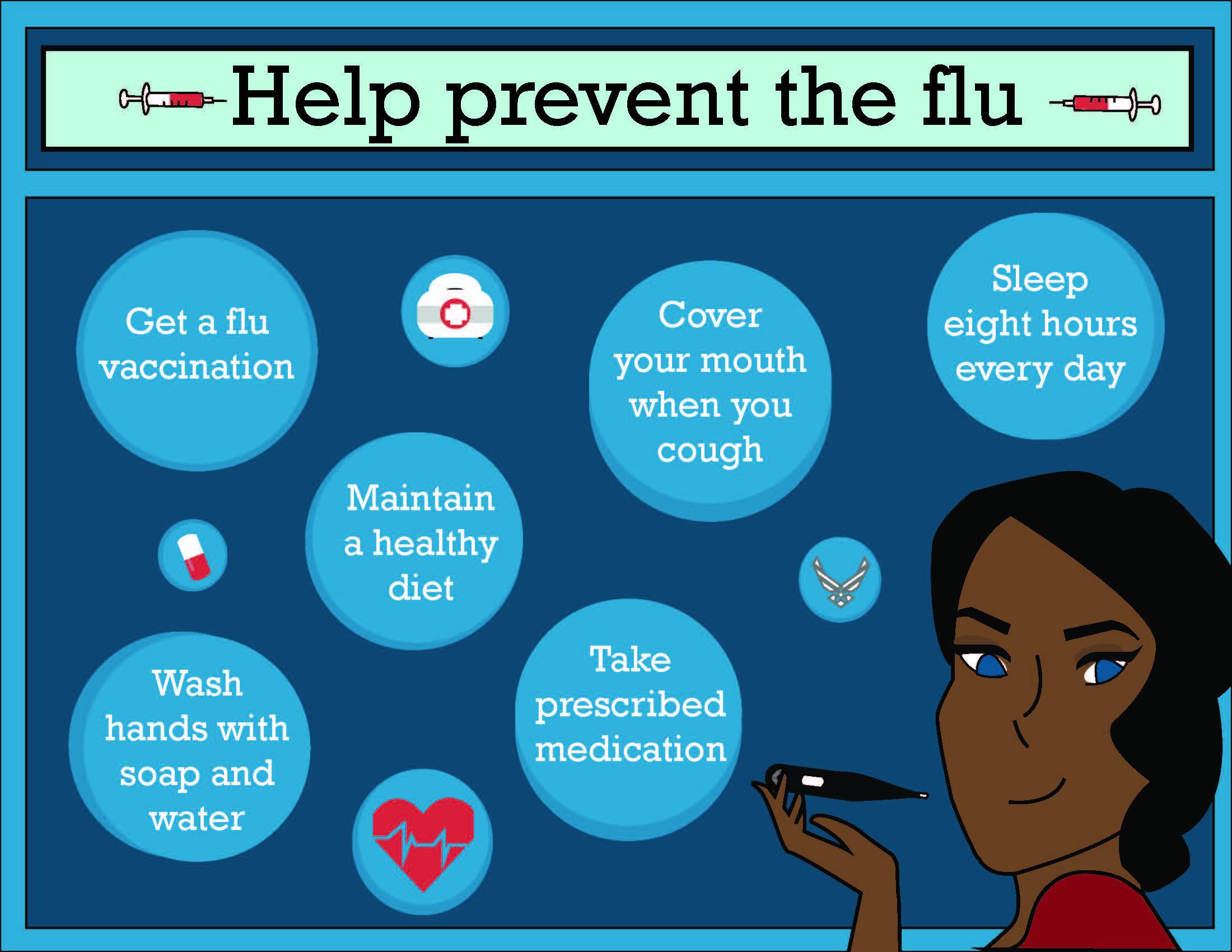 Difference Between Coronavirus vs Flu vs Cold vs Allergies.
