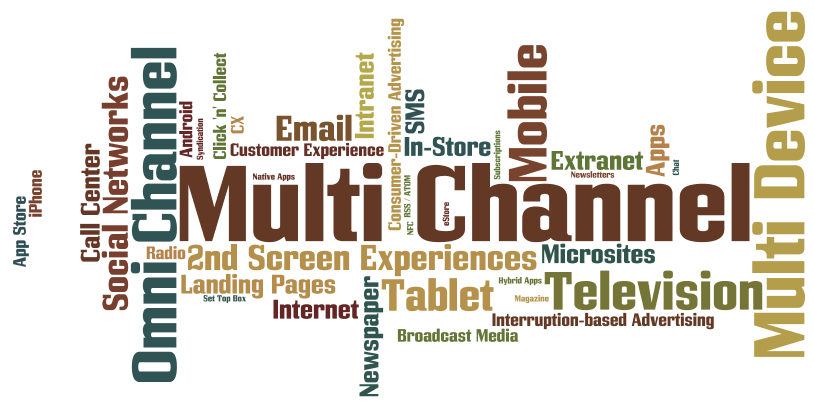 Difference Between Multi-Channel Marketing and Omnichannel Marketing