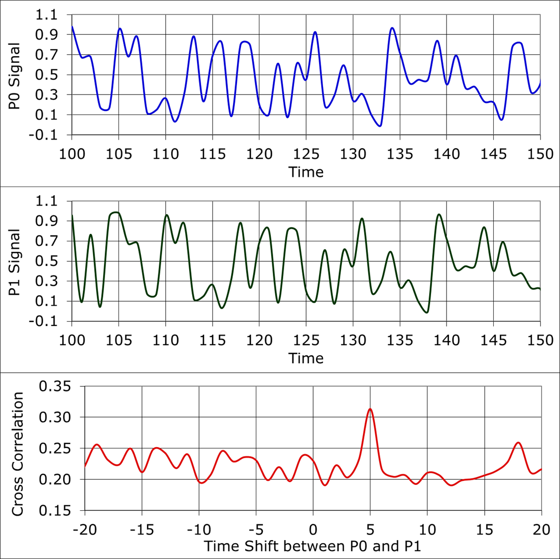 Difference Between Narrowband and Wideband