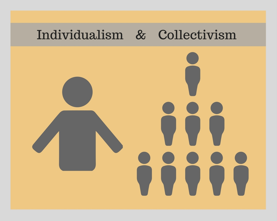Difference Between Collectivism and Individualism