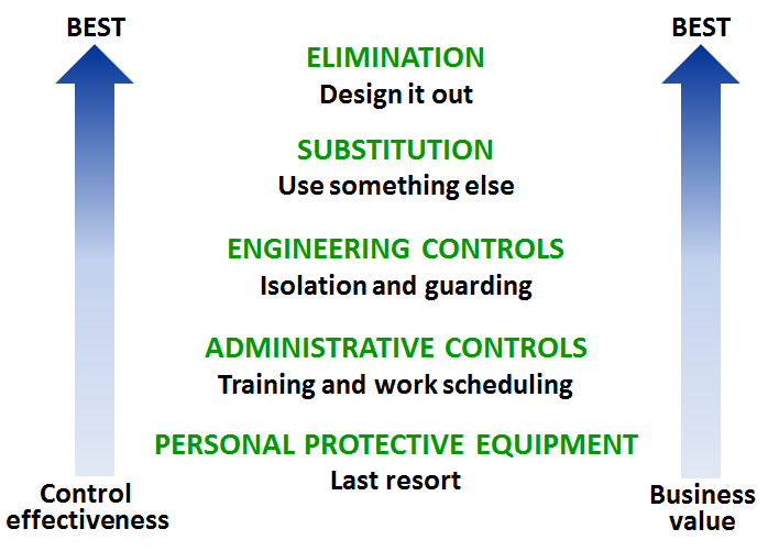 Difference Between Inherent Risk and Control Risk