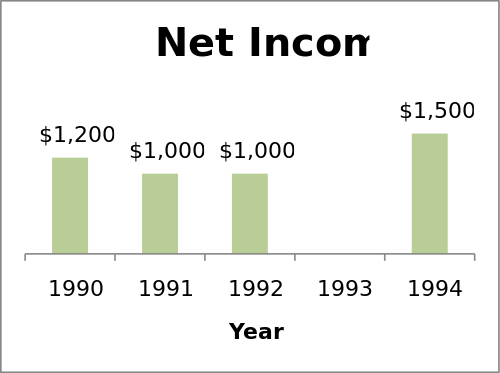Difference Between EBIT and Net Income.