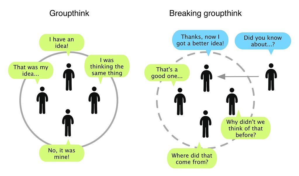 Difference between Groupthink and Group polarization
