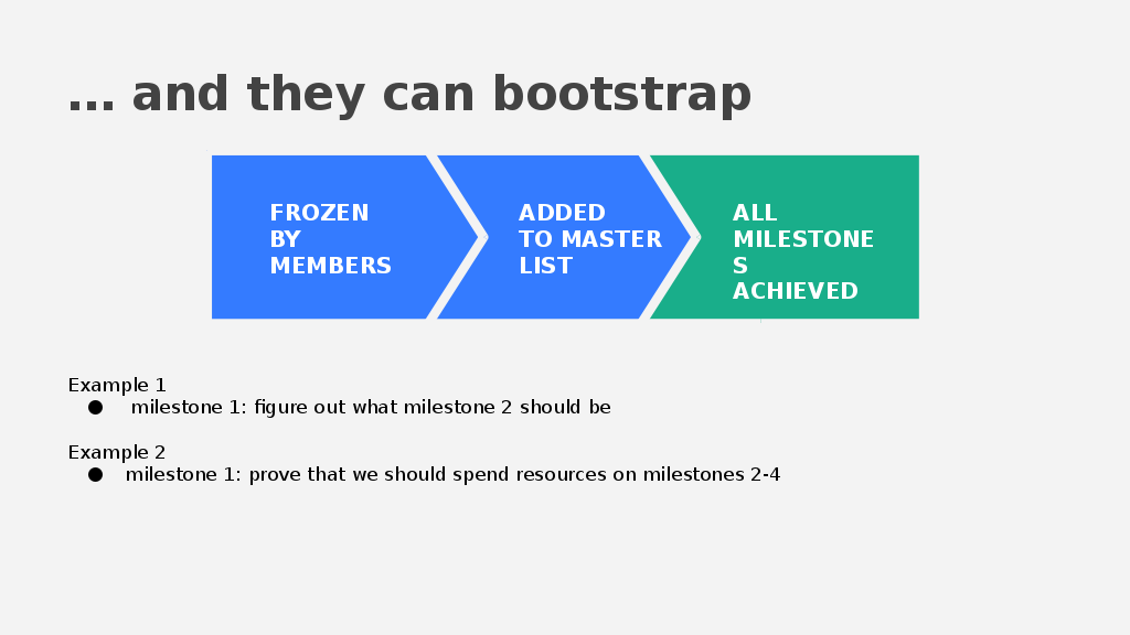 Difference Between CSS Grid and Bootstrap